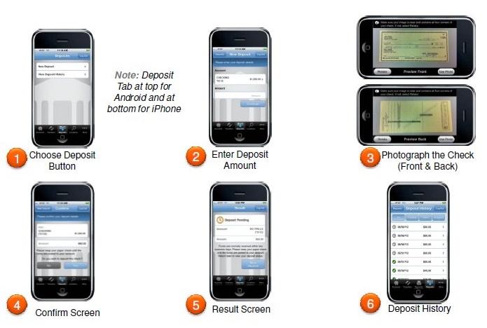 Remote Deposit steps.